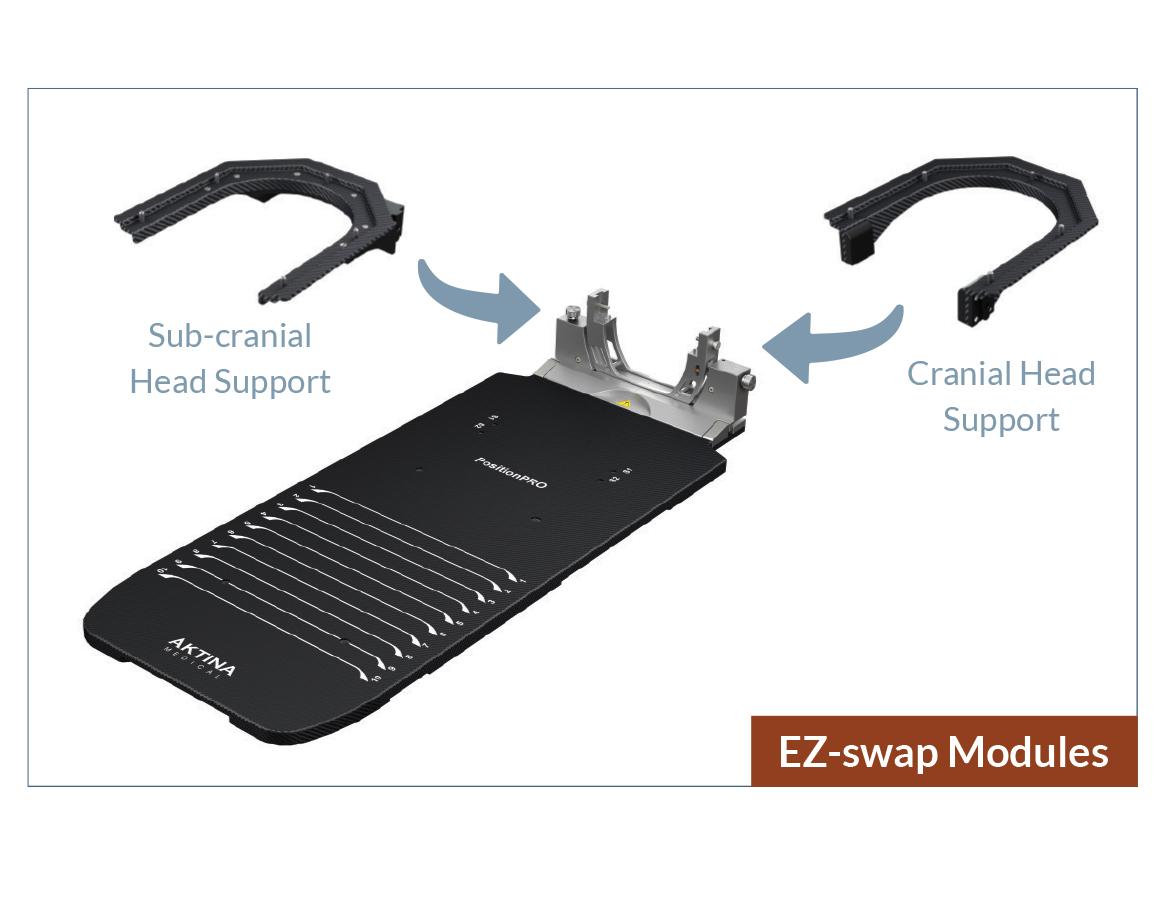 positionPRO EZ-swap modules